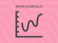 Vpliv domene na obiskanost spletne strani