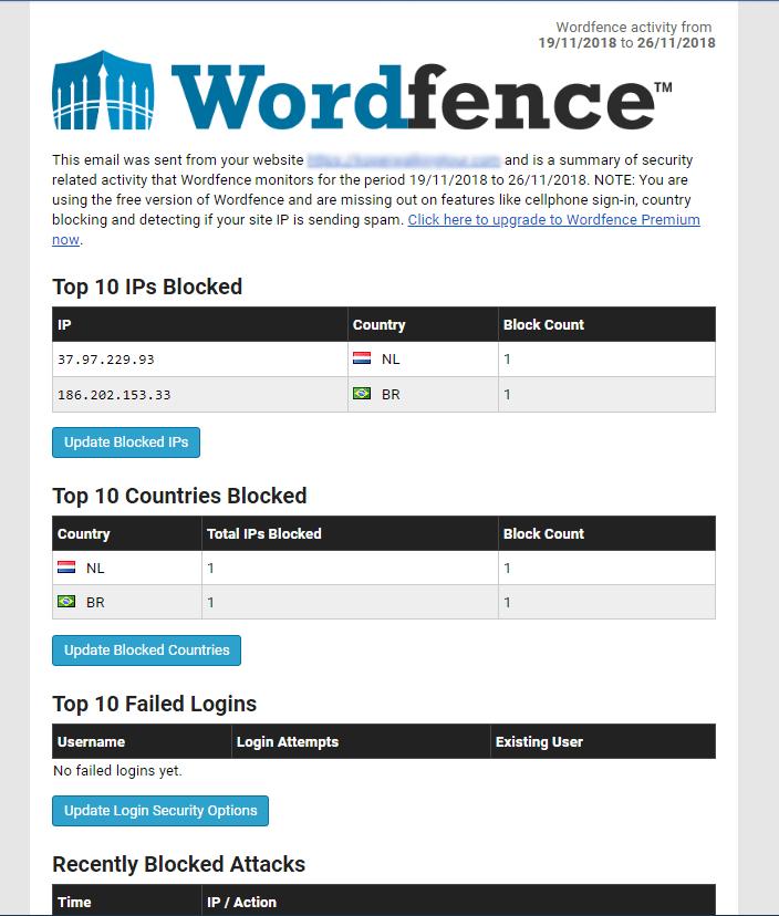 Wordfence poročilo o poskusih vdora