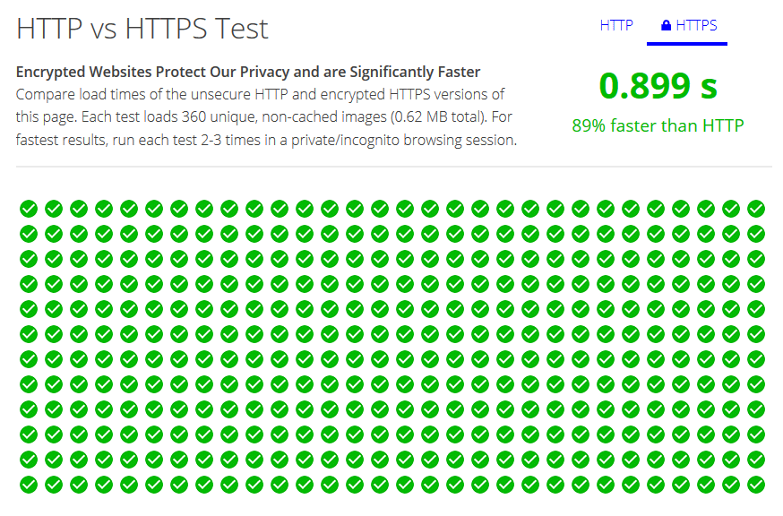 Test hitrosti: HTTP vs HTTPS